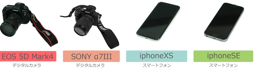EOS 5D Mark4,SONY α7?,iPhoneXS,iPhoneSE